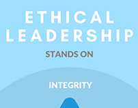 A Model for Ethical Leadership