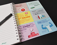 MWC Note Book - Freedent, Skittles, Airwaves