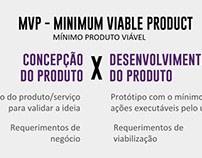 Ilustração Gráfica de MVP - Mínimo Produto Viável
