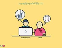 Graphic Designer & Client