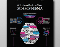 "Infographic poster - ""Schizophrenia"""