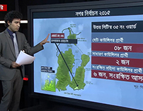 Vizrt Interactive City Election