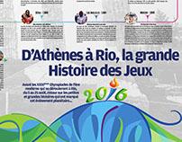 D'Athènes à Rio, la grande Histoire des Jeux