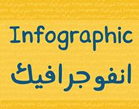 infographic ... انفوجرافيك