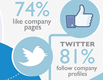 Social Media Survey - Infographic