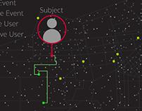 Stalking Game fantasy UI