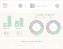 Infographic: Baby's First Year
