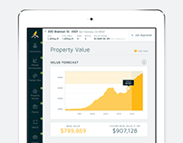 HouseCanary Appraiser