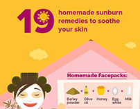 Medlife - Homemade Sunburn Remedies - Infographics