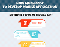 How Much Cost to Develop Mobile Application