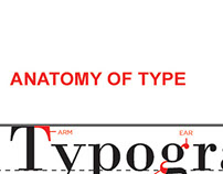 Anatomy of type poster