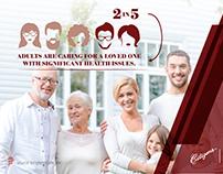 Citizens Financial Long-Term Care Campaign