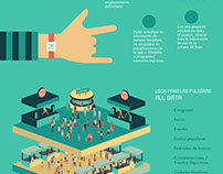 Infografía pulseras ALL DATA