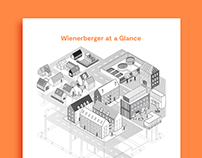 Wienerberger at a Glance