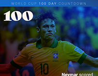 WORLD CUP 100 DAY COUNTDOWN
