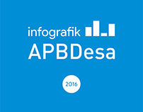 Infografik APB Desa 2016