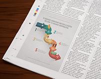 Infografía - Consejos para una PYME