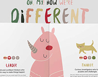 A children's book layout and ad campaign.