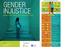 Gender Injustice