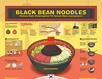 1905 Black Bean Noodles