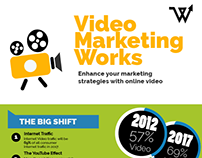 Video Marketing Works ( Wexler Consulting)