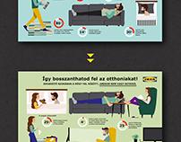 IKEA infographics