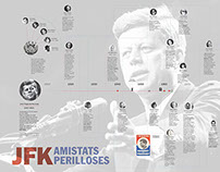 INFOGRAPHY about JFK