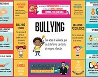 Proyecto de Tesis Bullying