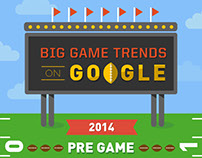Google: Big Game Trends 2014