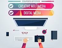 Advertisement Poster for Creative Computing