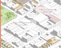 MALLA VIVA Urbanism (Analysis)