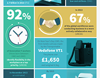 Infographic - How to become a digital nomad