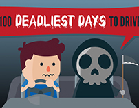 100 Deadliest Days Infographic