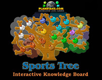 Sports Knowledge Games