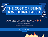 Chase Bank Wedding Guest Infographic