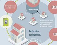 Data Visualisation / Le Monde / Agences