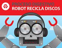 RECICLA-ROBOT