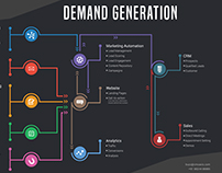 INFOGRAPHICS _ Demand Generation