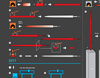 Making Swords - infographic