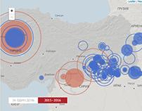 Теракты в Турции, 2015–2016