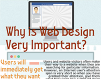 Why is Web Design Very Important? (INFOGRAPHIC)