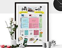 Infografía sobre los estudios superiores de diseño