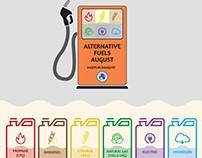 Alternative Fuels August Social Media Campaign