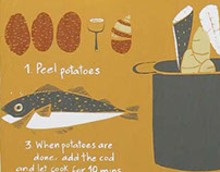 Illustrated Recipes_CodCroquettes