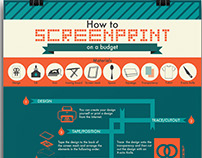 How to Screenprint
