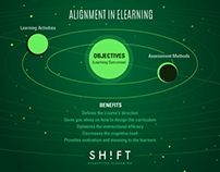 Visual content - SHIFT's eLearning Blog - Part 2