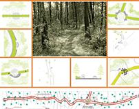 Sendero Parque Ecológico Piedras Blancas