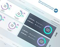 Dashboard | UI/UX