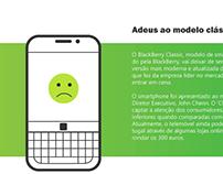 BlackBerry Infografia