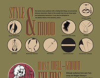 Wong Kar Wai Infographic